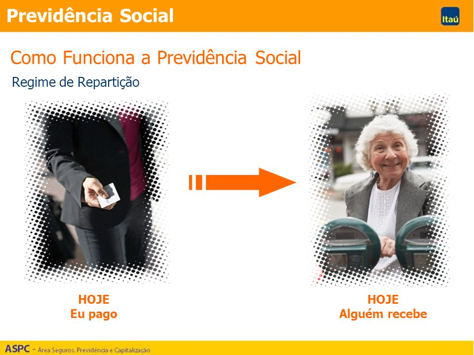 Como Funciona a Previdência Social