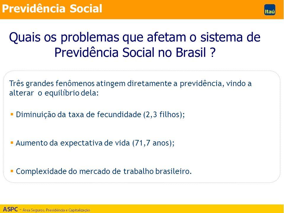 Previdência Social Quais os problemas que afetam o sistema de Previdência Social no Brasil