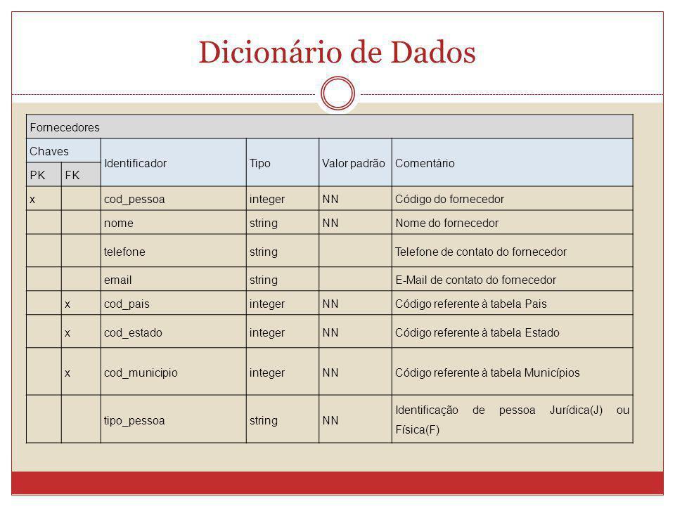 Dicionário de Dados Fornecedores Chaves Identificador Tipo
