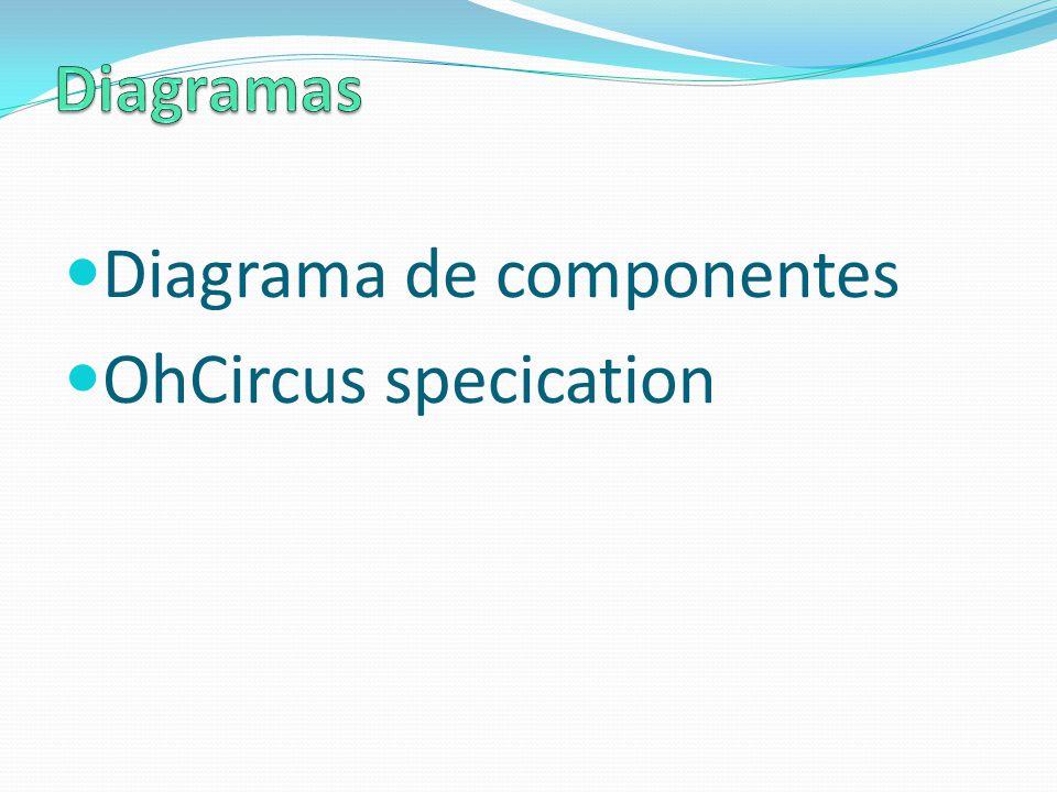 Diagrama de componentes OhCircus specication