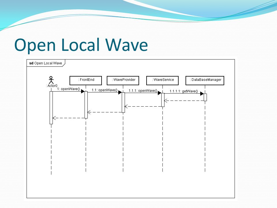 Open Local Wave