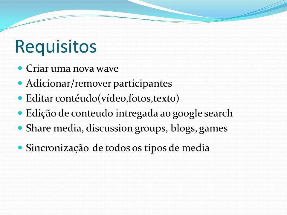 Requisitos Criar uma nova wave Adicionar/remover participantes