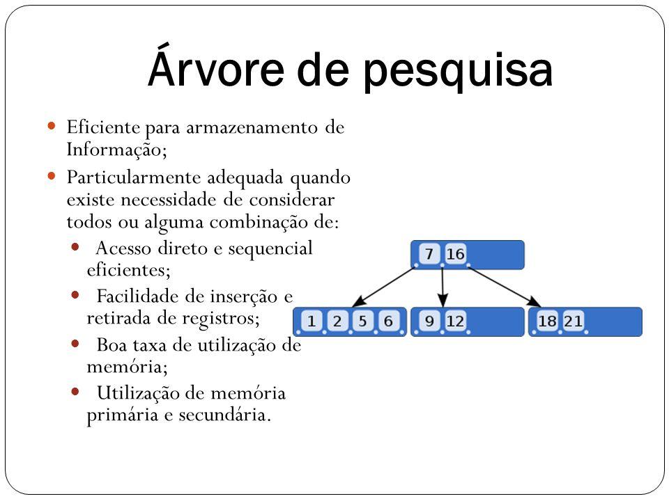 Árvore de pesquisa Eficiente para armazenamento de Informação;