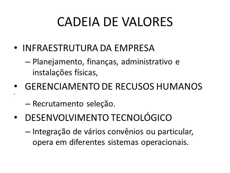 CADEIA DE VALORES INFRAESTRUTURA DA EMPRESA