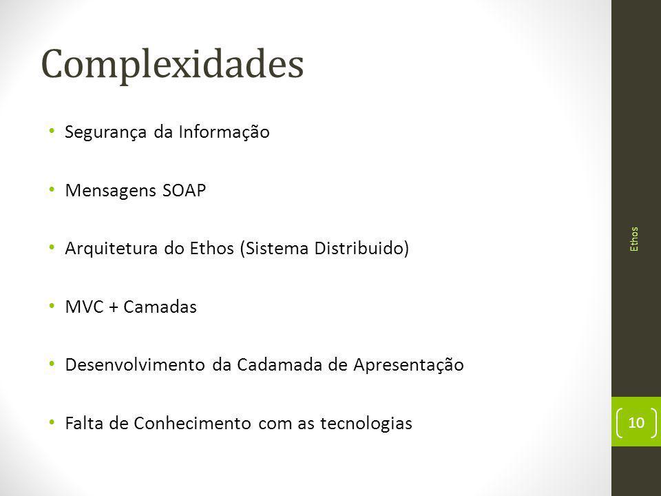 Complexidades Segurança da Informação Mensagens SOAP
