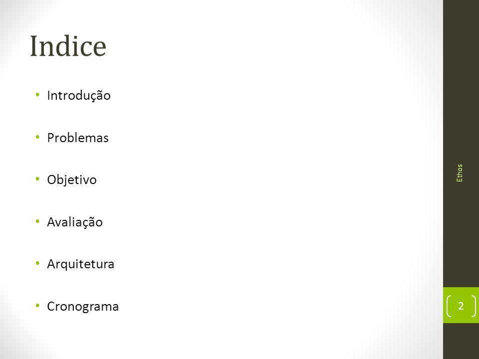 Indice Introdução Problemas Objetivo Avaliação Arquitetura Cronograma