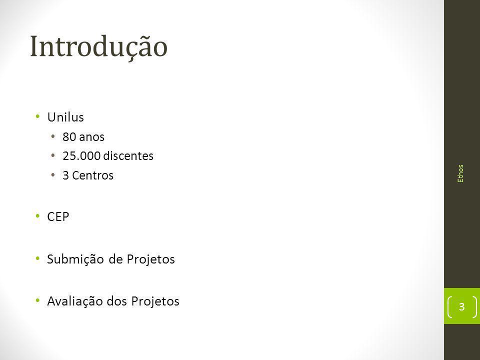 Introdução Unilus CEP Submição de Projetos Avaliação dos Projetos