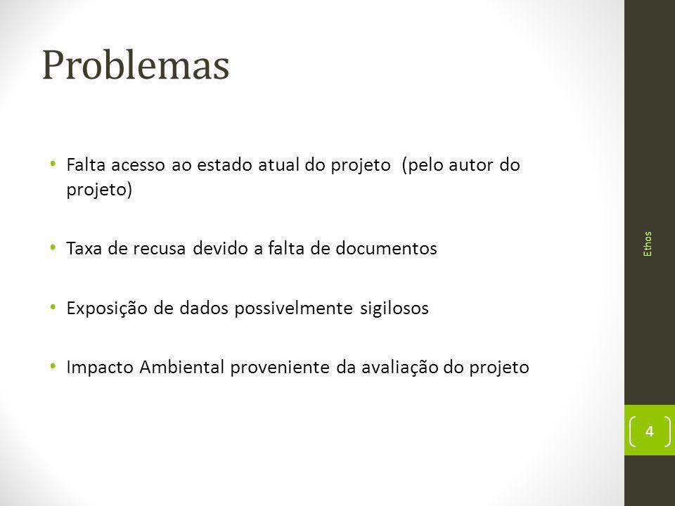 Problemas Falta acesso ao estado atual do projeto (pelo autor do projeto) Taxa de recusa devido a falta de documentos.
