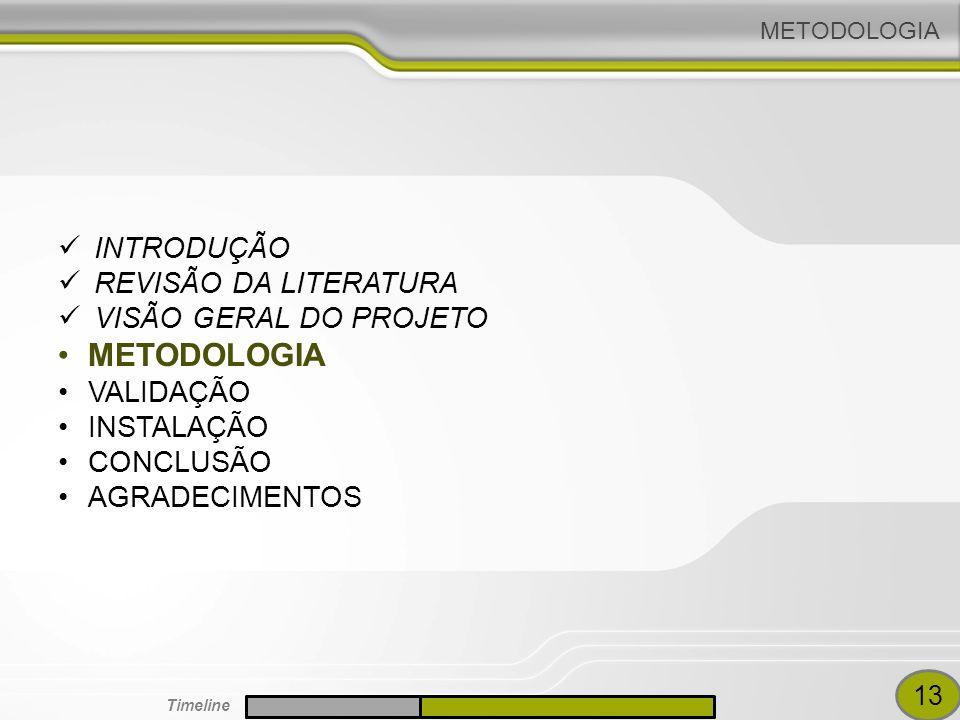 METODOLOGIA INTRODUÇÃO REVISÃO DA LITERATURA VISÃO GERAL DO PROJETO