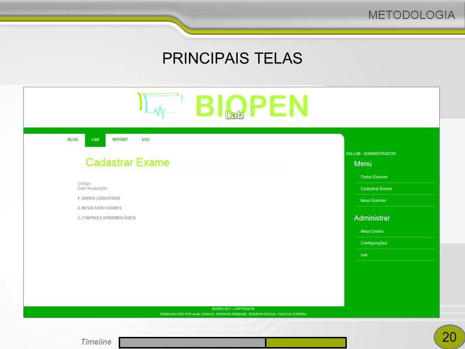 METODOLOGIA PRINCIPAIS TELAS SEGUE TELAS 20 Timeline