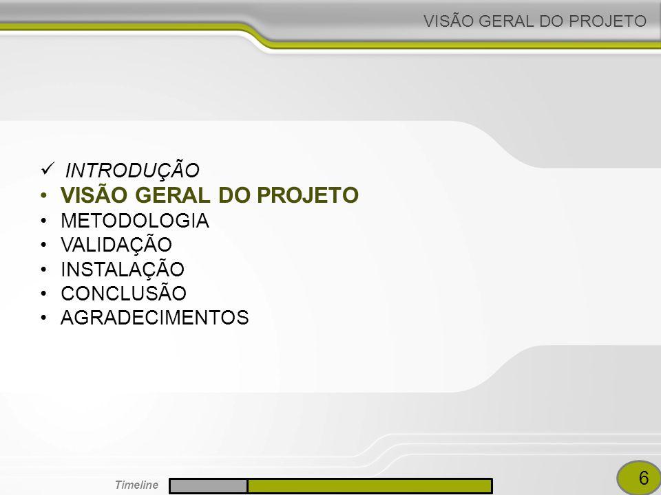 VISÃO GERAL DO PROJETO INTRODUÇÃO METODOLOGIA VALIDAÇÃO INSTALAÇÃO