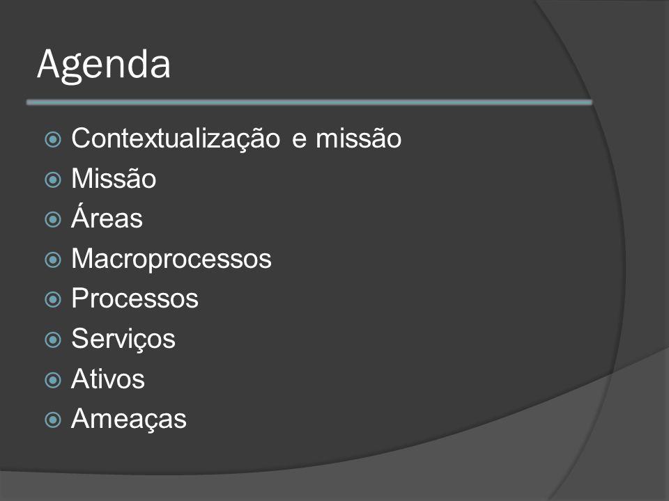 Agenda Contextualização e missão Missão Áreas Macroprocessos Processos