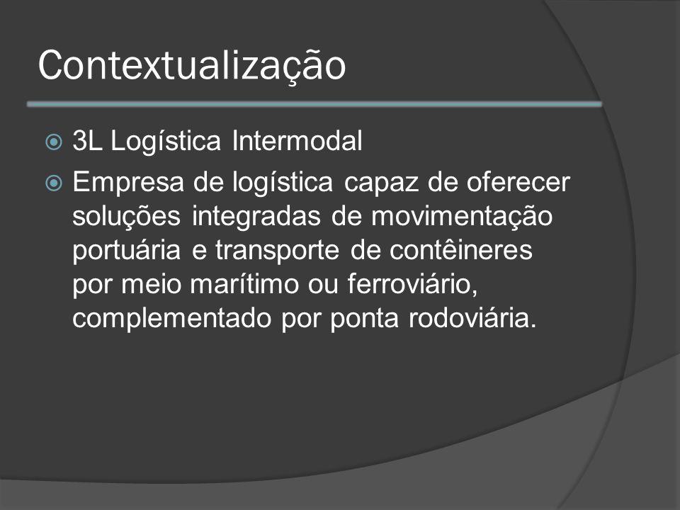 Contextualização 3L Logística Intermodal