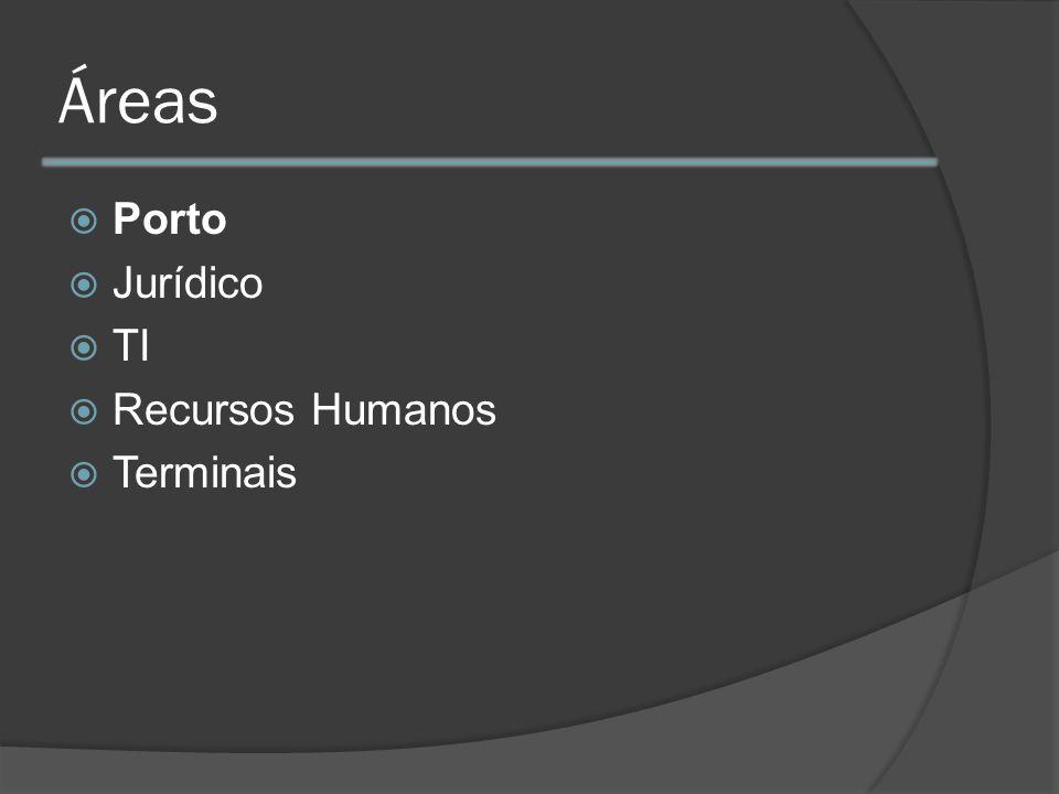 Áreas Porto Jurídico TI Recursos Humanos Terminais