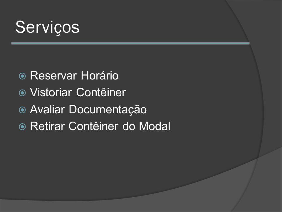Serviços Reservar Horário Vistoriar Contêiner Avaliar Documentação