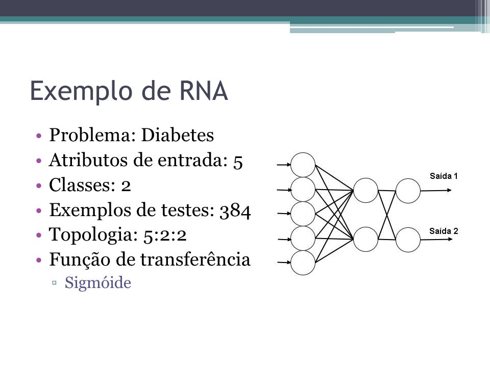 Exemplo de RNA Problema: Diabetes Atributos de entrada: 5 Classes: 2