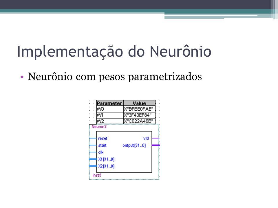 Implementação do Neurônio