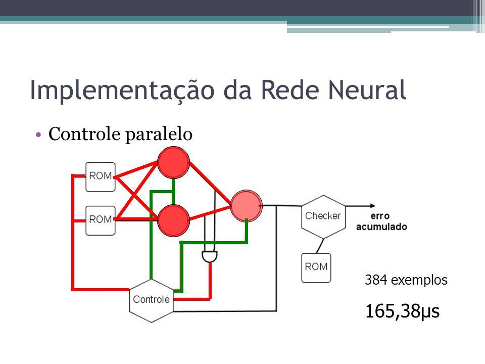 Implementação da Rede Neural