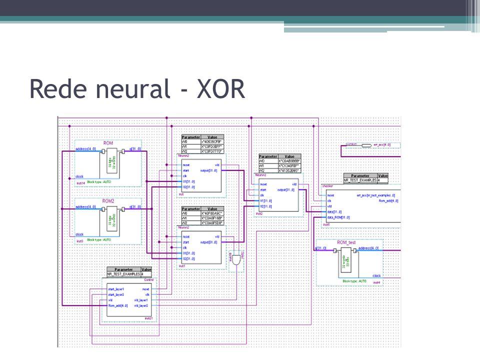 Rede neural - XOR