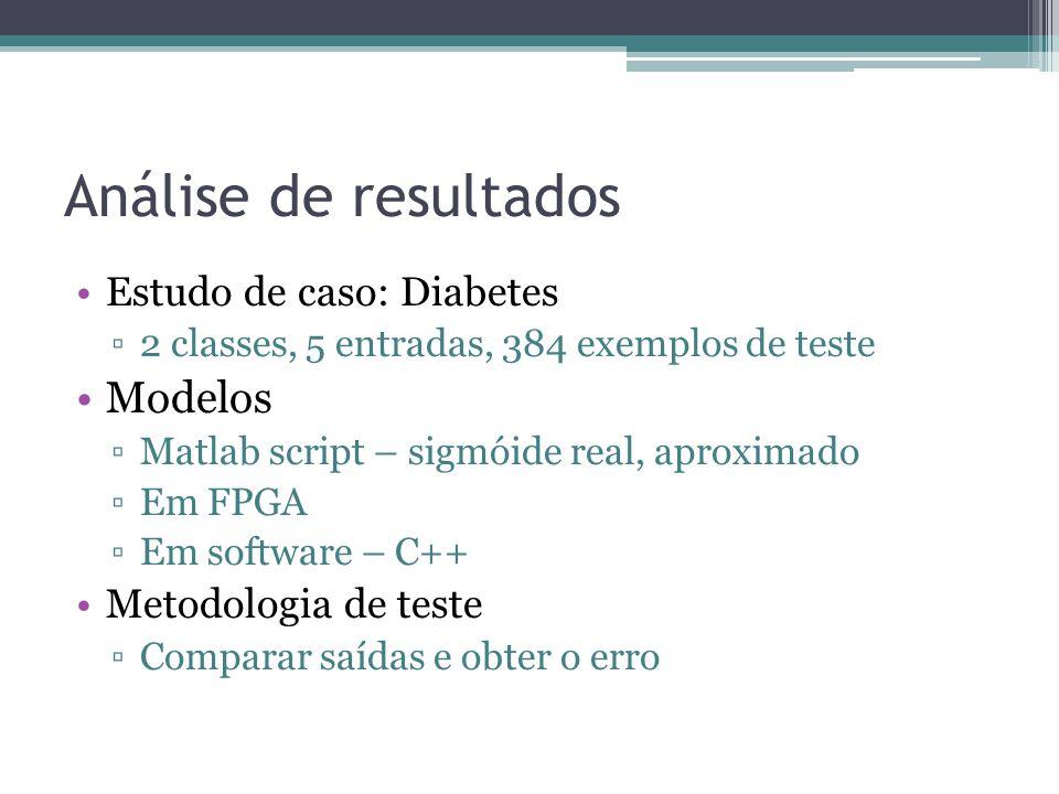 Análise de resultados Modelos Estudo de caso: Diabetes