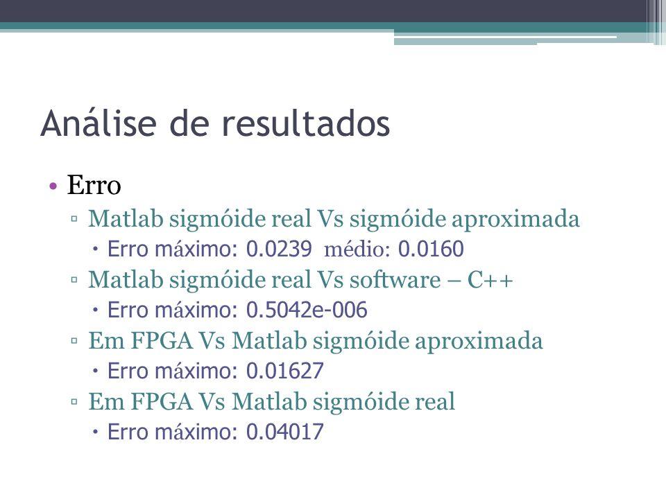 Análise de resultados Erro Matlab sigmóide real Vs sigmóide aproximada