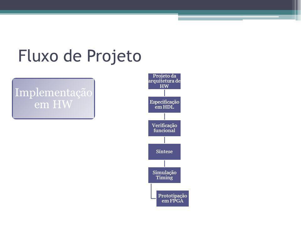 Fluxo de Projeto Implementação em HW Projeto da arquitetura de HW
