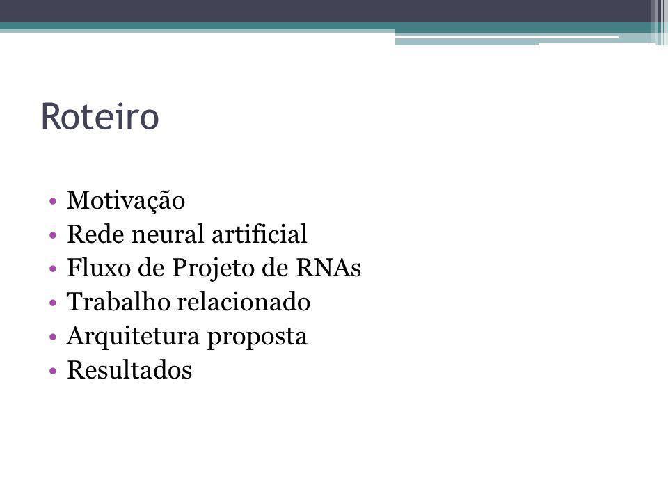 Roteiro Motivação Rede neural artificial Fluxo de Projeto de RNAs