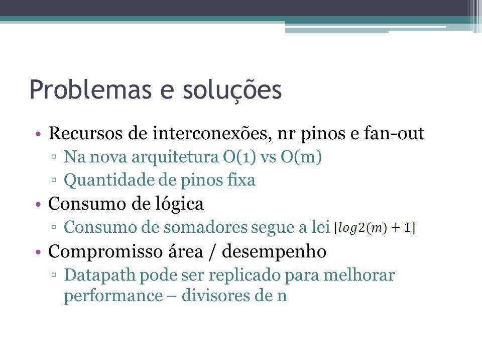 Problemas e soluções Recursos de interconexões, nr pinos e fan-out