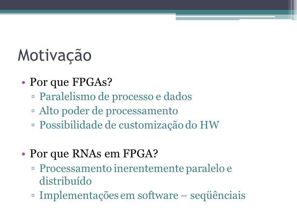 Motivação Por que FPGAs Por que RNAs em FPGA