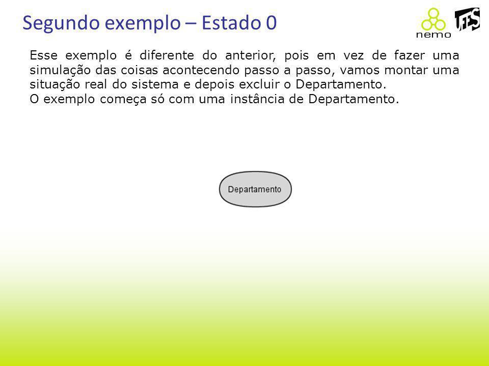 Segundo exemplo – Estado 0