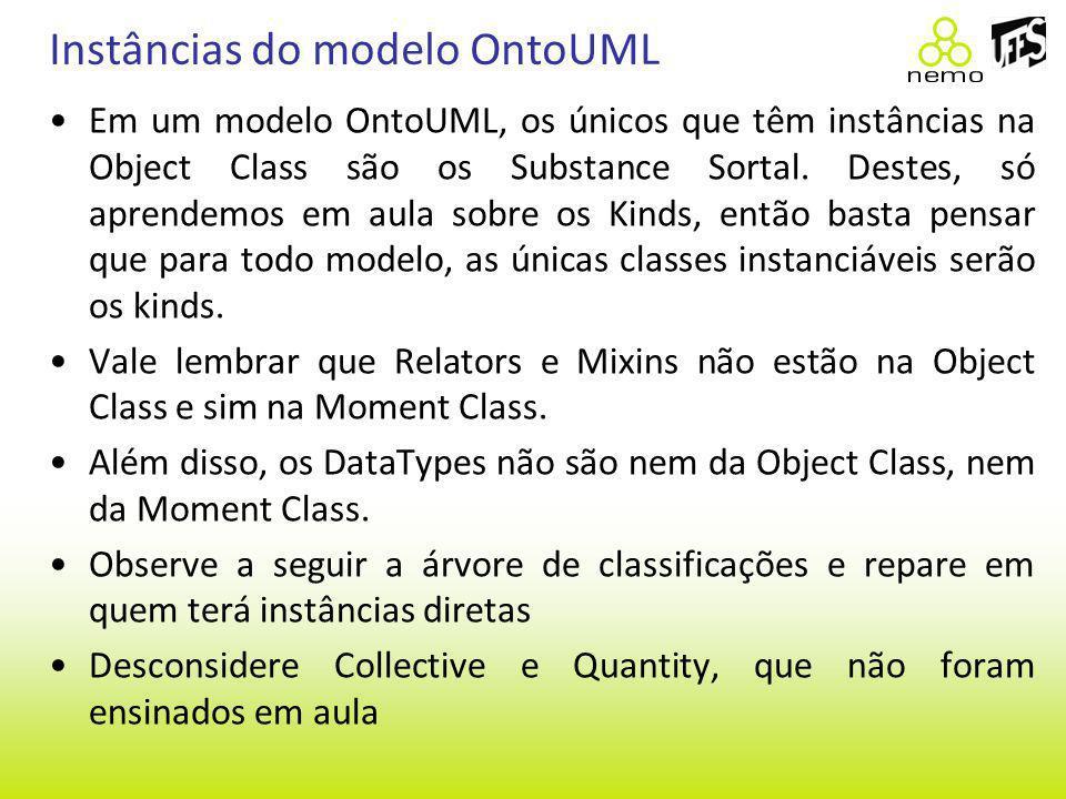 Instâncias do modelo OntoUML