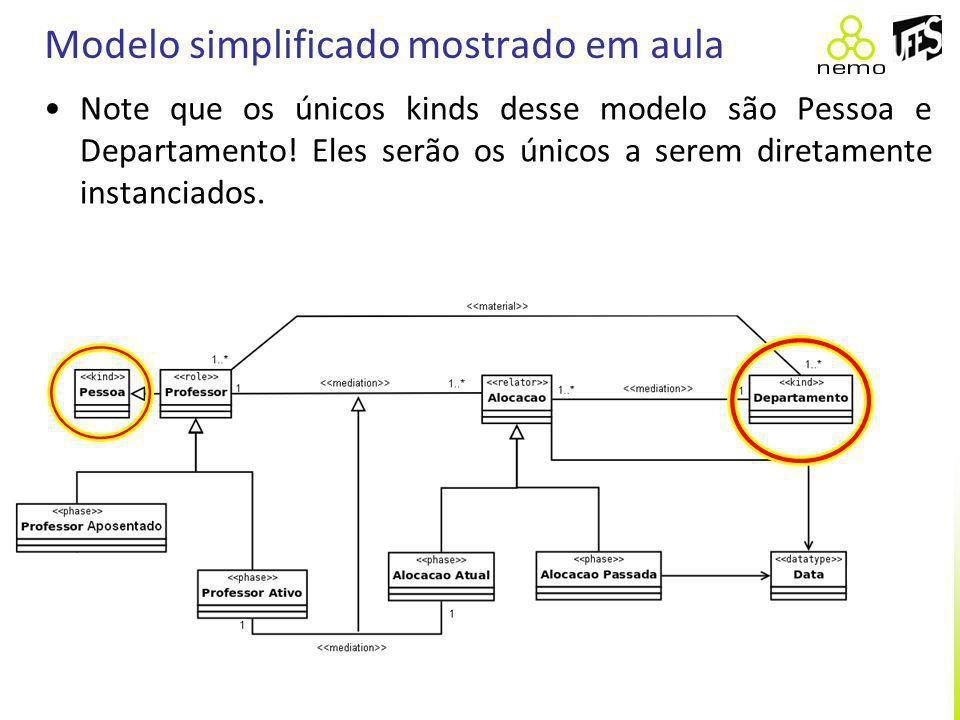 Modelo simplificado mostrado em aula