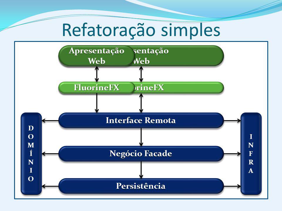 Refatoração simples Apresentação Web Apresentação Web