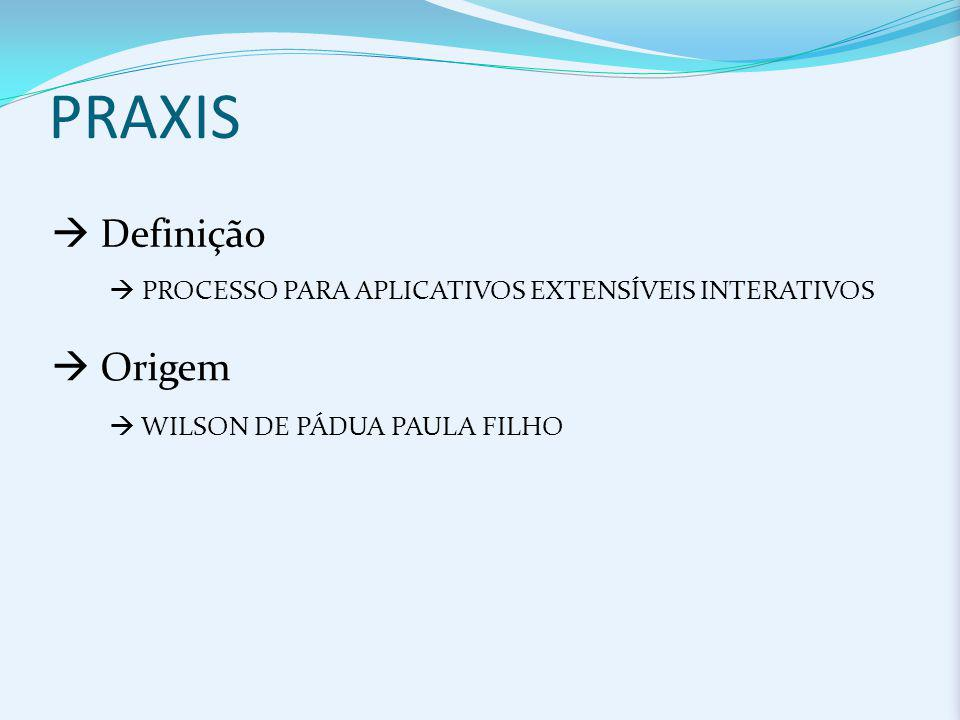 PRAXIS  Definição  Origem