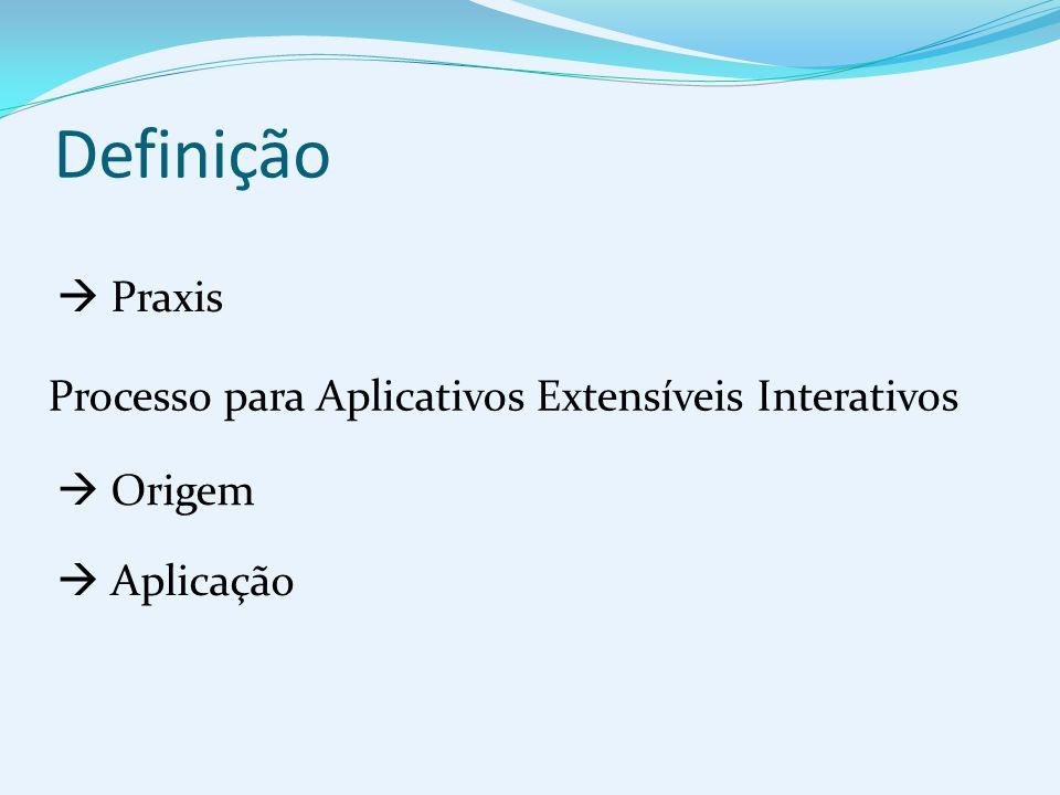 Definição  Praxis Processo para Aplicativos Extensíveis Interativos