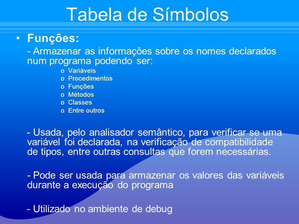 Tabela de Símbolos Funções: