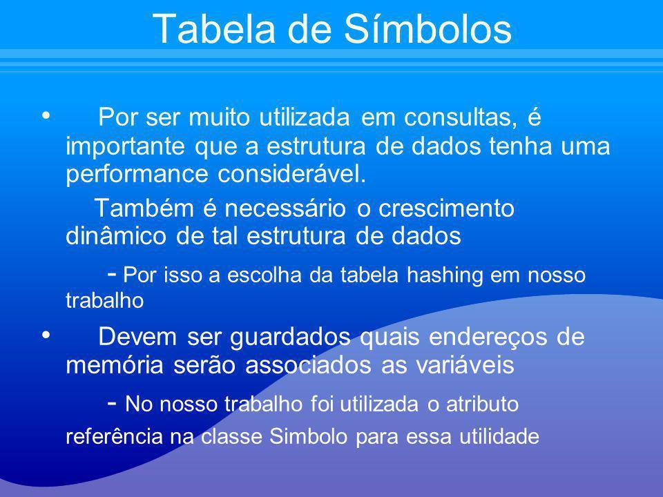 Tabela de Símbolos Por ser muito utilizada em consultas, é importante que a estrutura de dados tenha uma performance considerável.