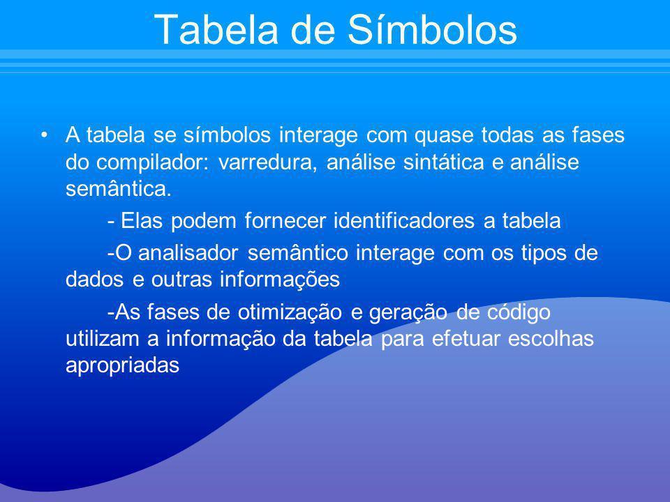 Tabela de Símbolos A tabela se símbolos interage com quase todas as fases do compilador: varredura, análise sintática e análise semântica.