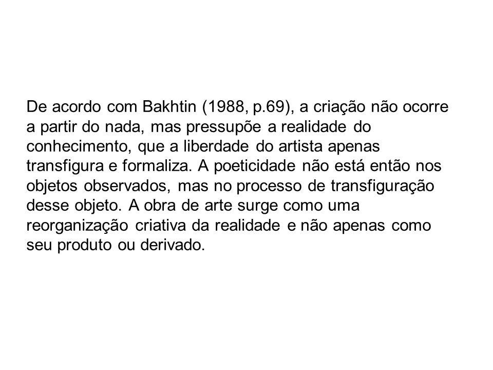De acordo com Bakhtin (1988, p