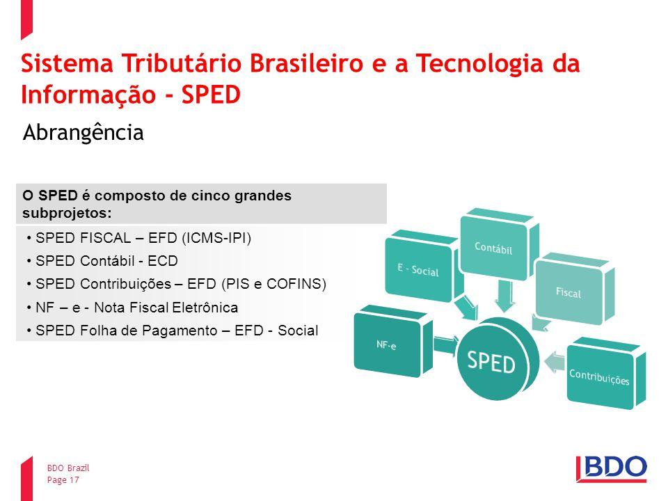 Sistema Tributário Brasileiro e a Tecnologia da Informação - SPED