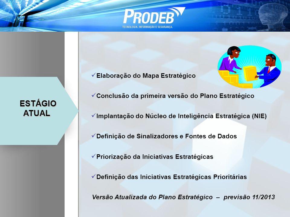 Versão Atualizada do Plano Estratégico – previsão 11/2013