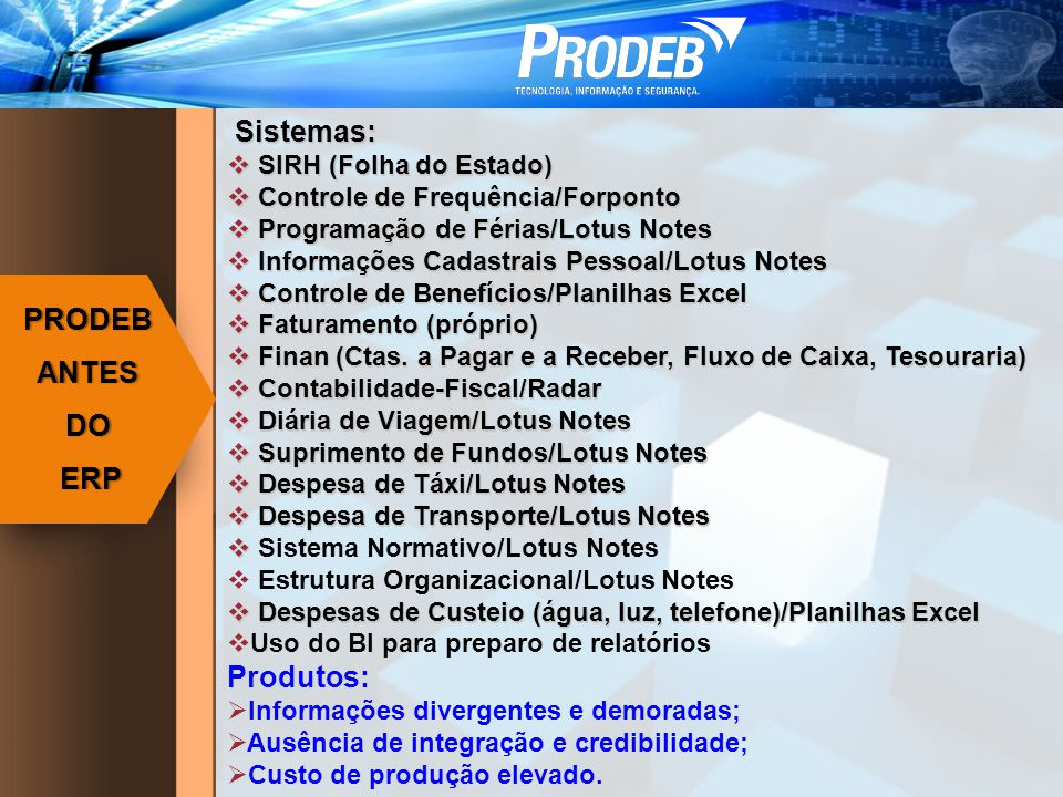PRODEB ANTES DO ERP Produtos: Sistemas: SIRH (Folha do Estado)