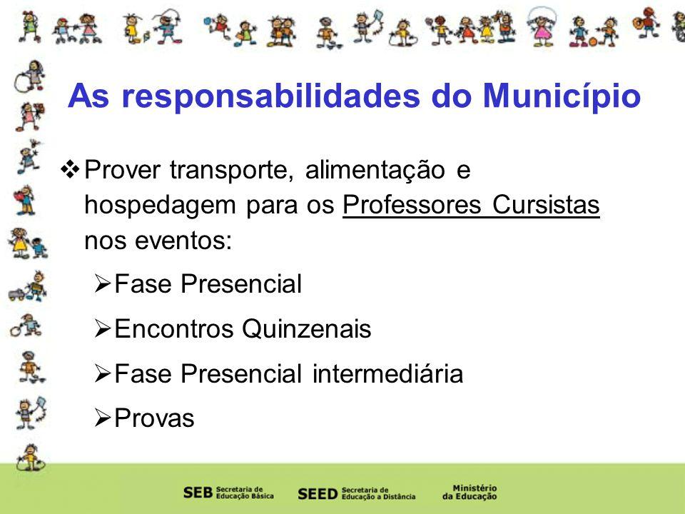 As responsabilidades do Município