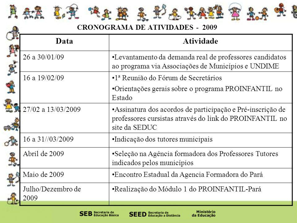 CRONOGRAMA DE ATIVIDADES - 2009