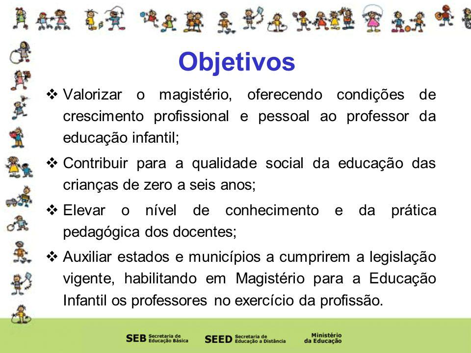 Objetivos Valorizar o magistério, oferecendo condições de crescimento profissional e pessoal ao professor da educação infantil;