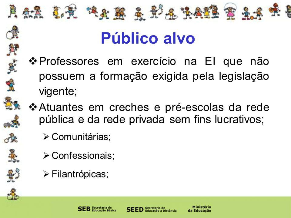 Público alvo Professores em exercício na EI que não possuem a formação exigida pela legislação vigente;