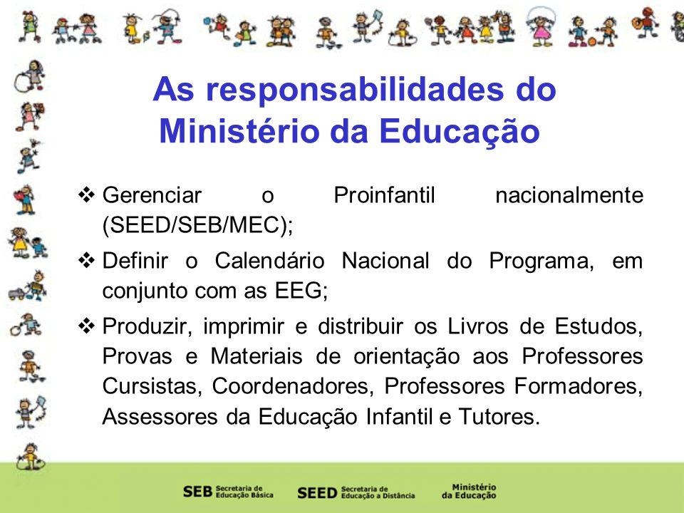 As responsabilidades do Ministério da Educação
