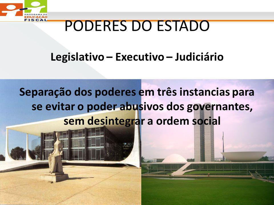 PODERES DO ESTADO