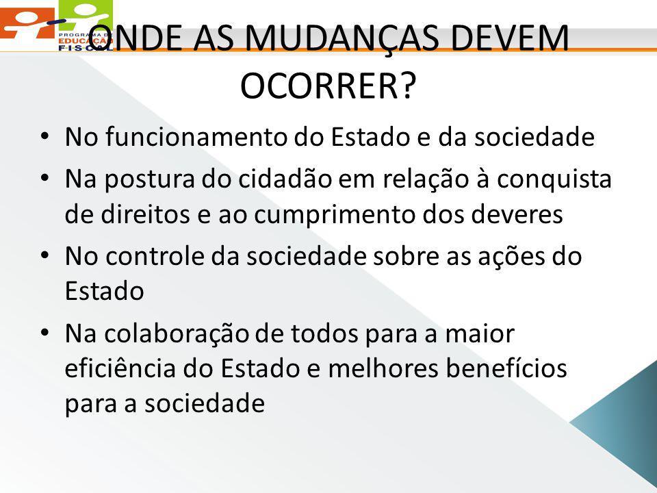 ONDE AS MUDANÇAS DEVEM OCORRER