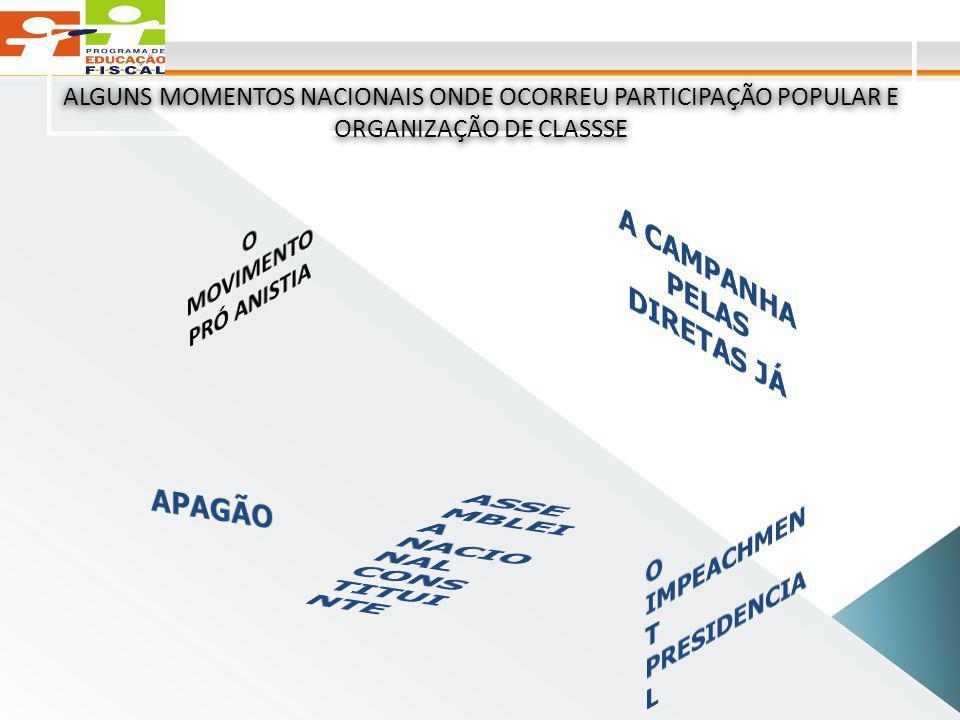 O MOVIMENTO PRÓ ANISTIA A CAMPANHA PELAS DIRETAS JÁ